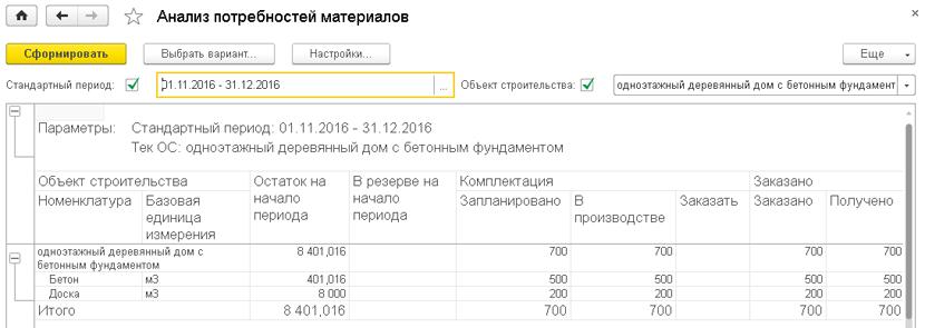 Анализ потребностей материалов в 1С Подрядчик строительства