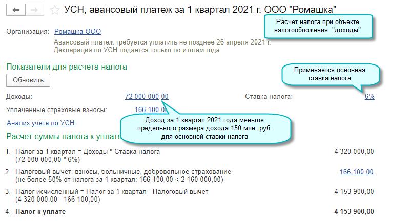 Предельный доход для основной ставки УСН в 1С БП