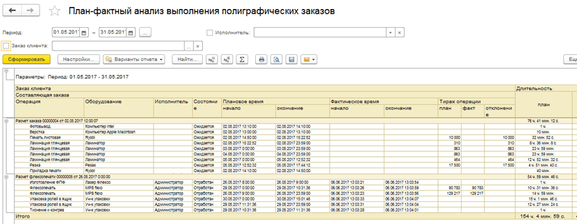 План-фактный анализ выполнения полиграфических заказов в 1С УНФ 8. Полиграфия 2