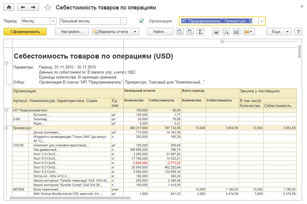 Отчет себестоимость товаров в 1С Комплексная автоматизация