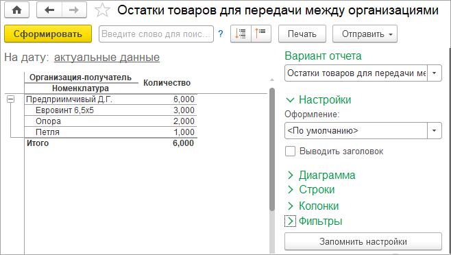 Остатки товаров для передачи между организациями в 1С УНФ