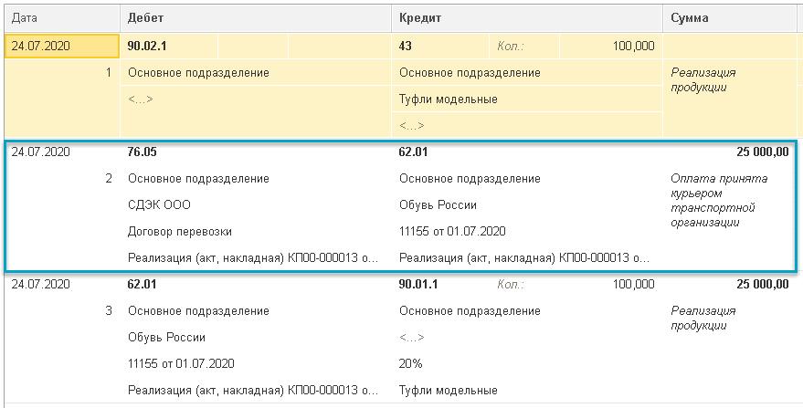 Доставка товаров сторонними ТК в 1С Бухгалтерия предприятия