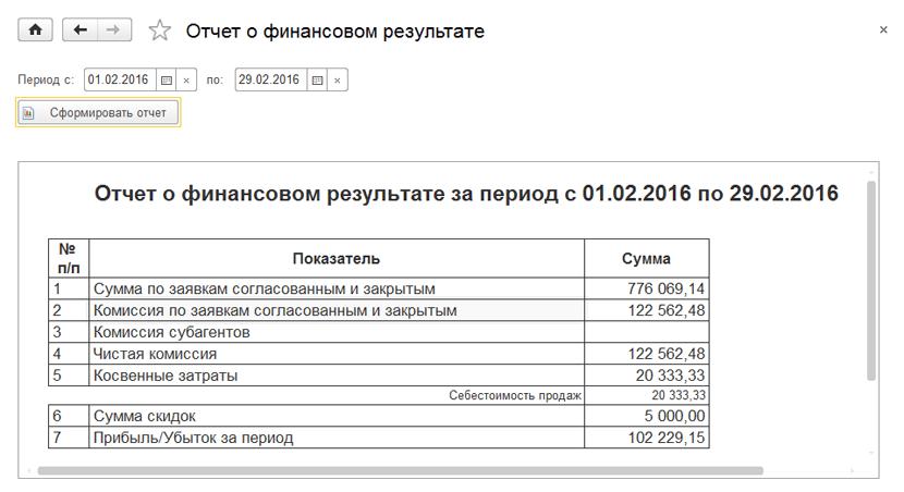 Отчет о финансовом результате в 1С Турагентство