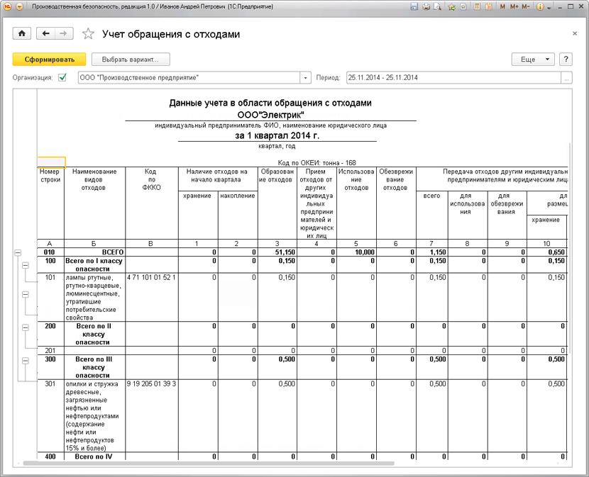 Данные учета в области обращения с отходами в 1С Производственная безопасность. Комплексная