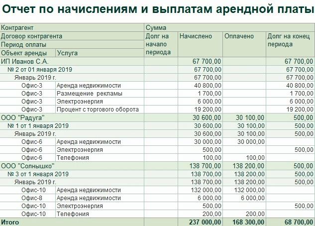 Отчет по начислениям и выплатам в 1С Аренда и управление недвижимостью