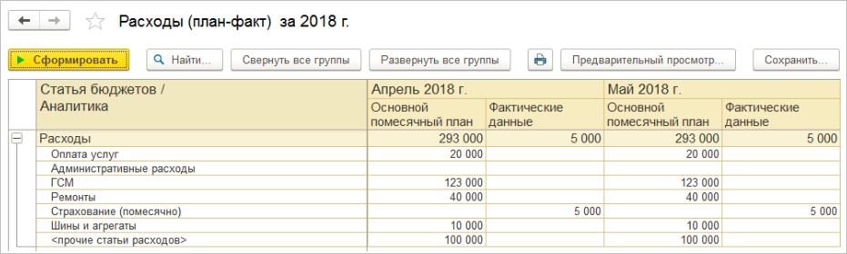 Расходы в 1С Управление Автотранспортом. ПРОФ