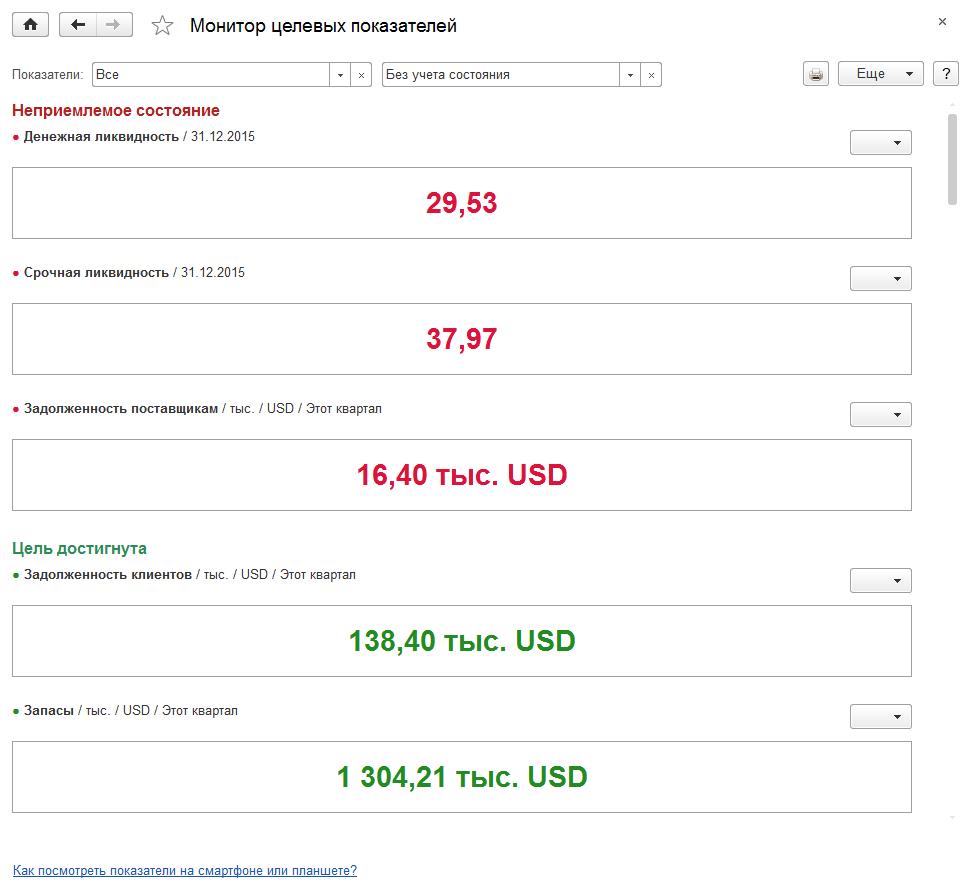 Монитор целевых показателей в 1С Комплексная автоматизация