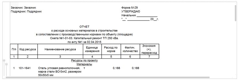 Ведомость расхода ресурсов (М-29) в 1С Смета 3
