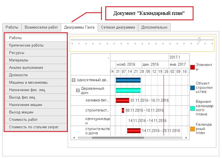Документ Календарный план в 1С Подрядчик строительства
