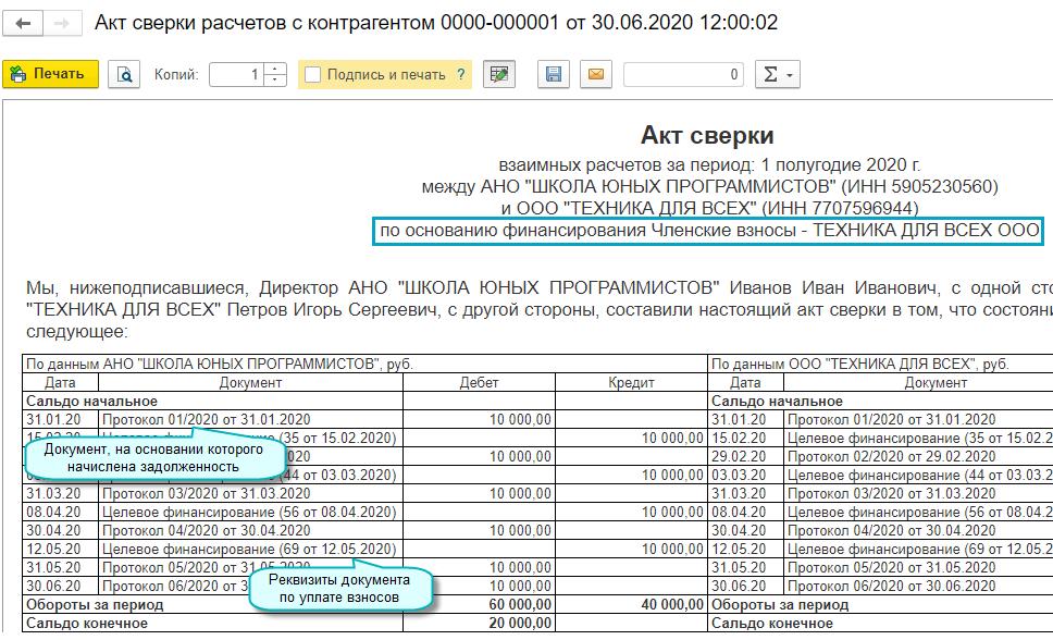 Акт сверки расчетов по основаниям финансирования в 1С Бухгалтерии НКО