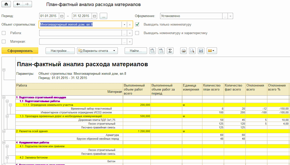 План-фактный анализ в 1С Управление нашей строительной фирмой