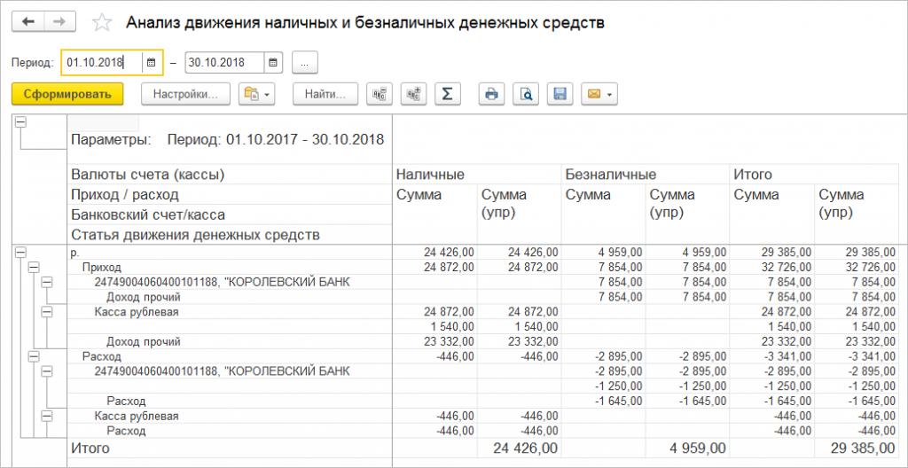 Анализ движения денежных средств в 1С Управление Автотранспортом. ПРОФ