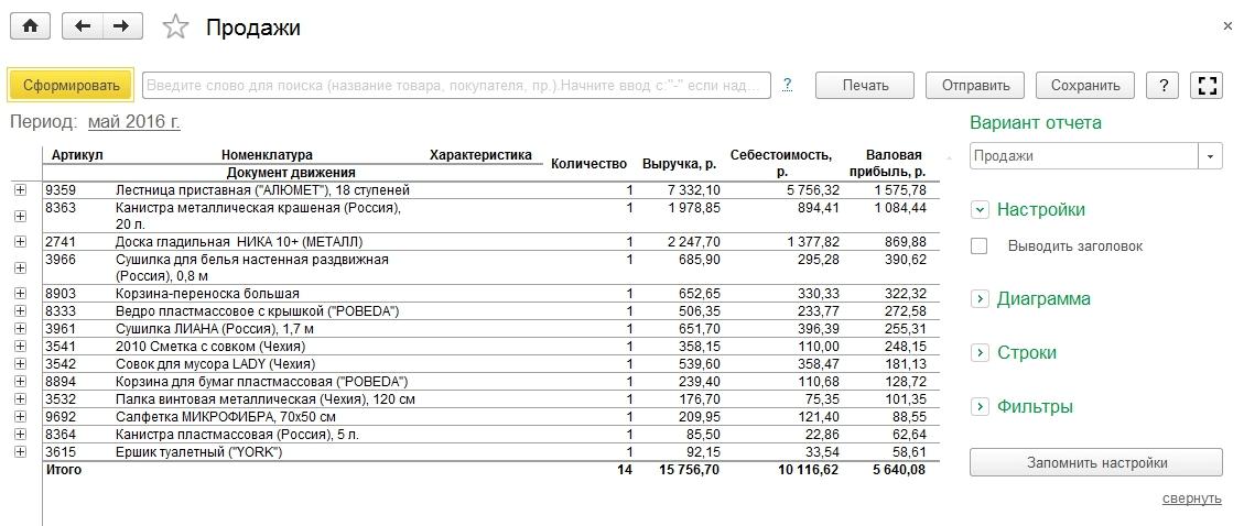 Отчет о продажах в 1С
