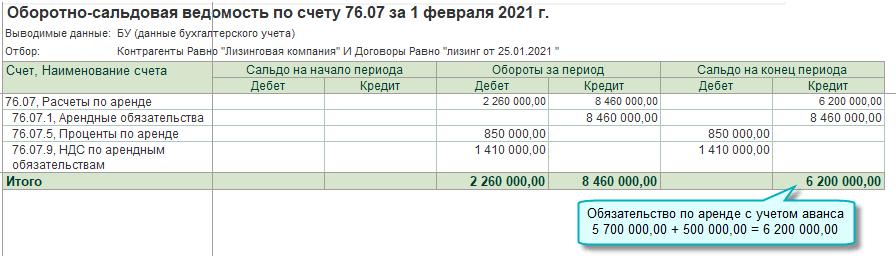 Учет лизинга по ФСБУ 25/2018 в 1С БП