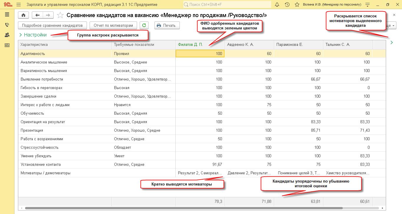 Улучшение сравнения кандидатов по характеристикам в 1С ЗУП