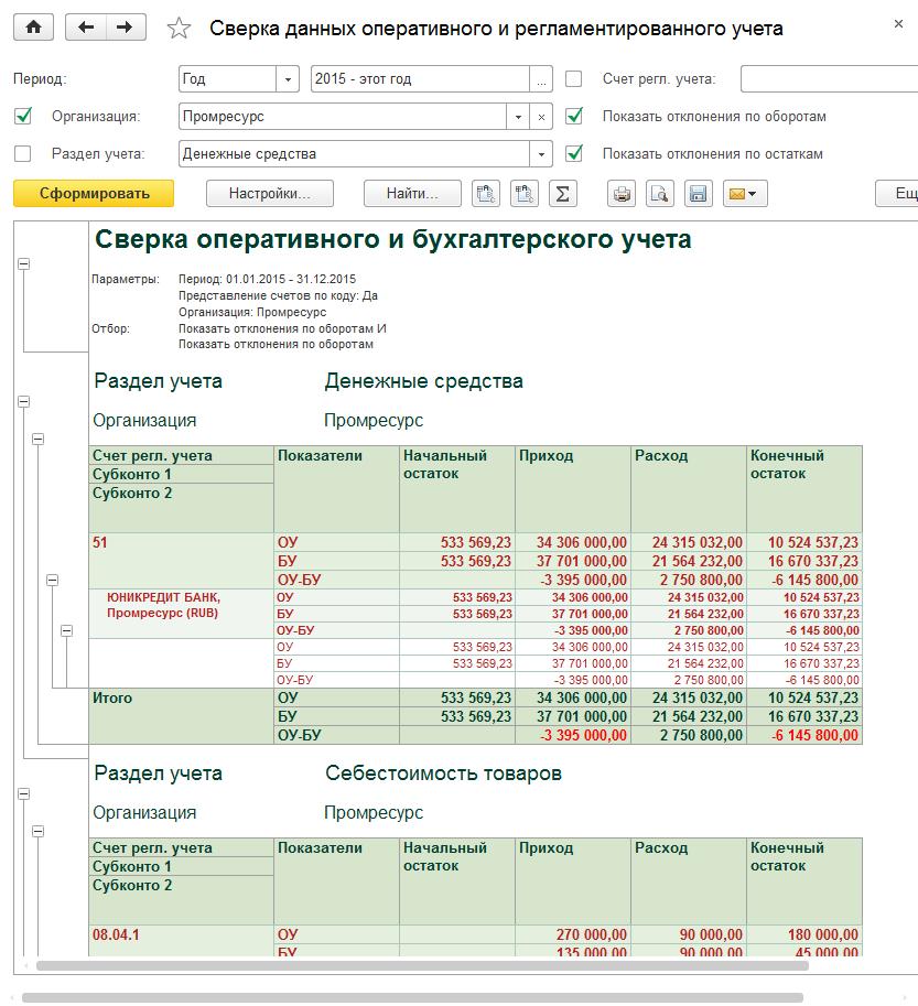 Сверка данных оперативного и регламентированного учета в 1С Комплексная автоматизация