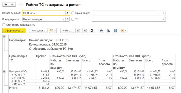 Рейтинг ТС по затратам в 1С Управление Автотранспортом. Стандарт
