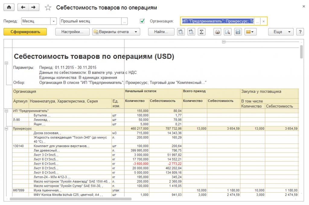 Отчет себестоимость товаров в 1С Управление торговлей 8