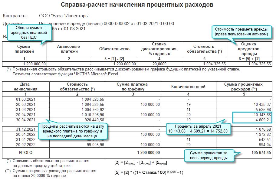 Учет аренды у арендатора в 1С БП