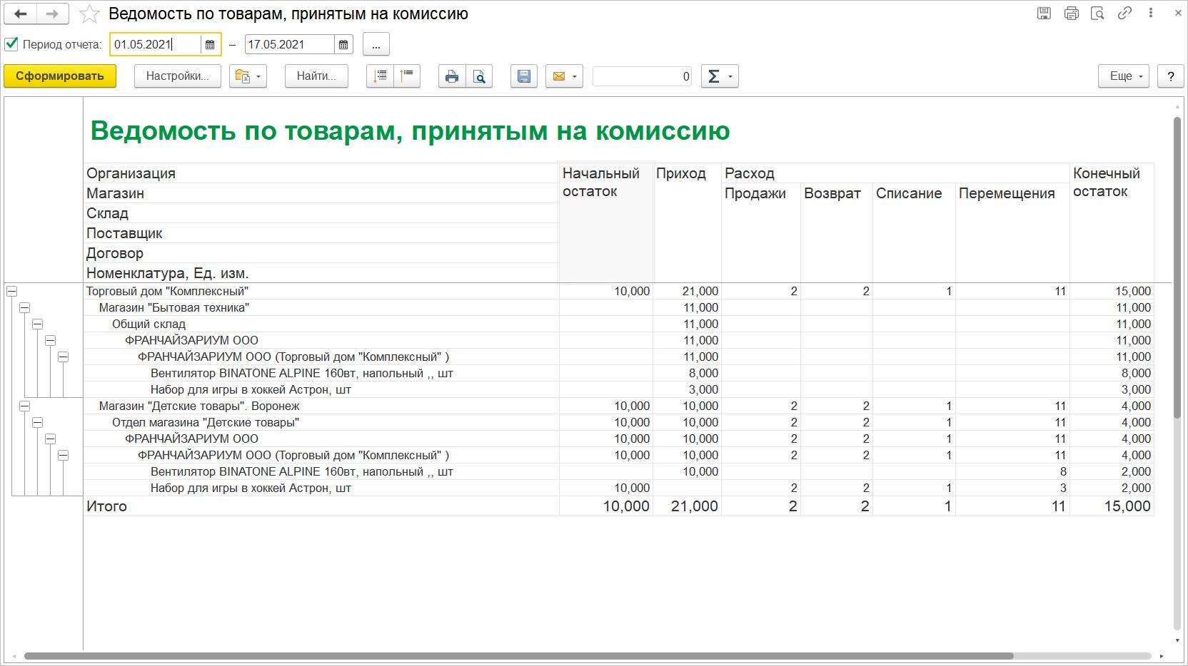 Новые отчеты по комиссионной торговле в 1С Розница