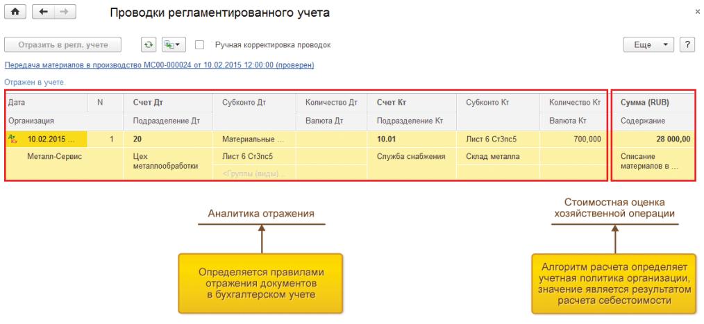 Проводки регламентированного учета в 1С Комплексная автоматизация