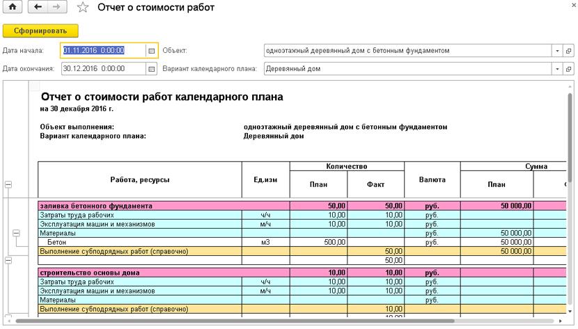 Отчет о стоимости работ в 1С Подрядчик строительства