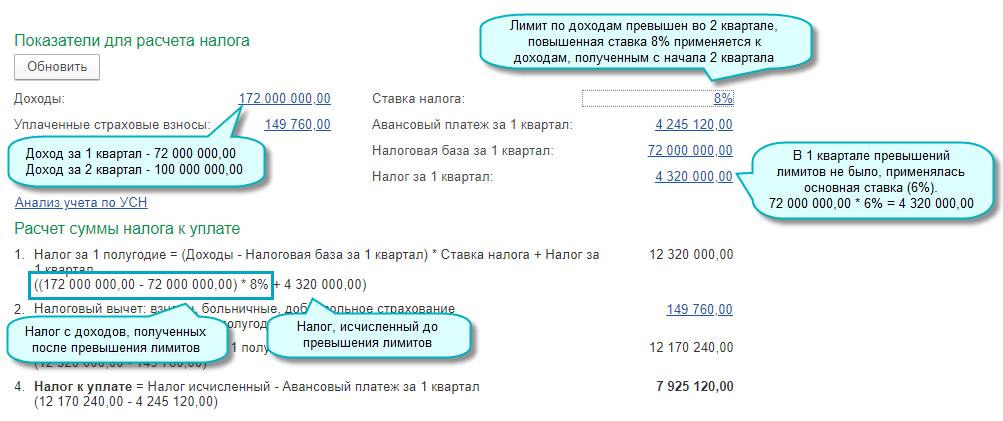 Расчет налога УСН по прогрессивной шкале в 1С Бухгалтерия